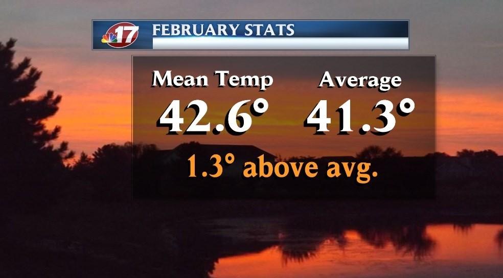 February Weather Stats  Wandtvcom, NewsCenter17  ~ Wand Tv Weather