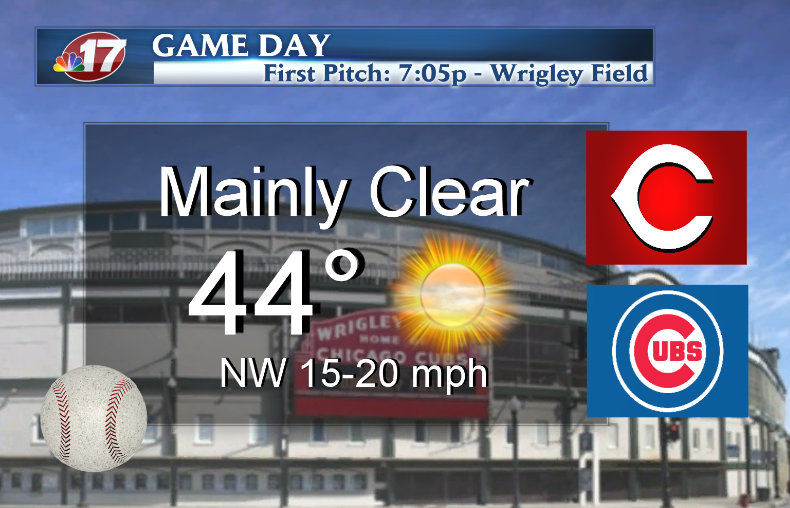 weather cooperative for cubs, cards home openers  wandtv  ~ Wand Tv Cubs