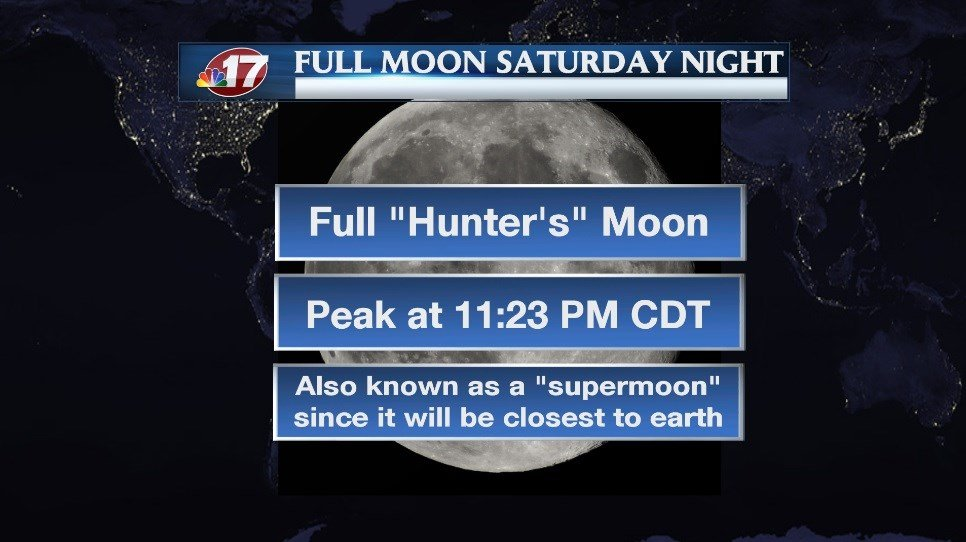 Full Hunter's Moon rising over Cleveland this weekend is unique