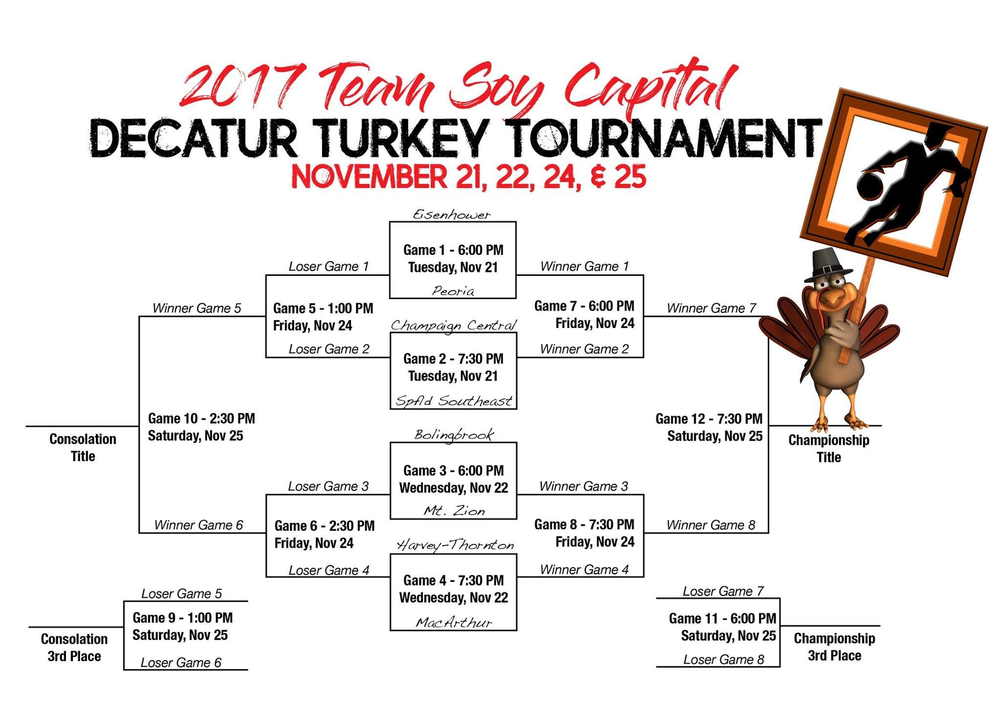 2017 Decatur Turkey Tournament Schedule