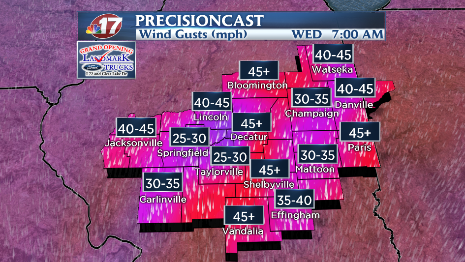 Forecast wind gusts Wednesday