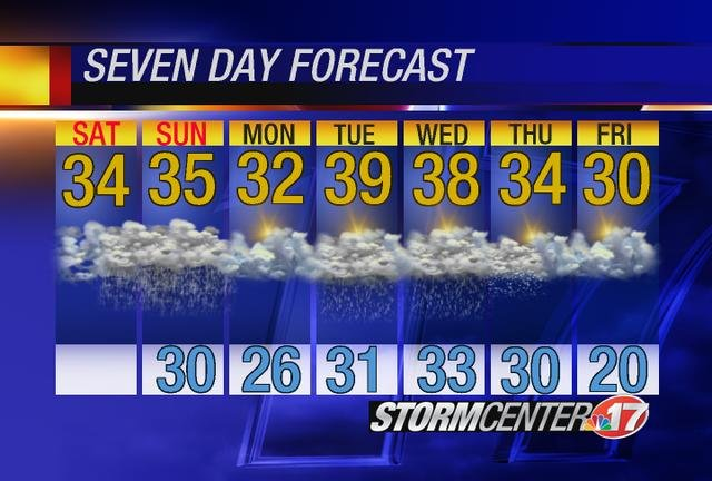 weather newscenter17 stormcenter17 central